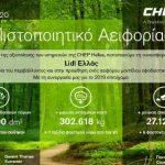 Η Lidl Ελλάς προάγει τη βιώσιμη ανάπτυξη αξιοποιώντας λύσεις της CHEP – Newsbeast