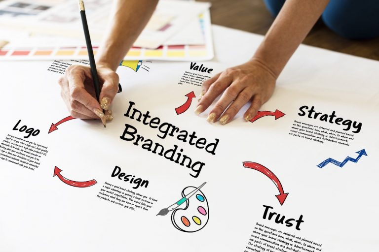 Πόσο καλά επικοινωνεί το brand σας;